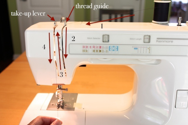Simply Modern Mom Sewing 40 Threading Your Sewing Machine Amazing How To Tread A Sewing Machine